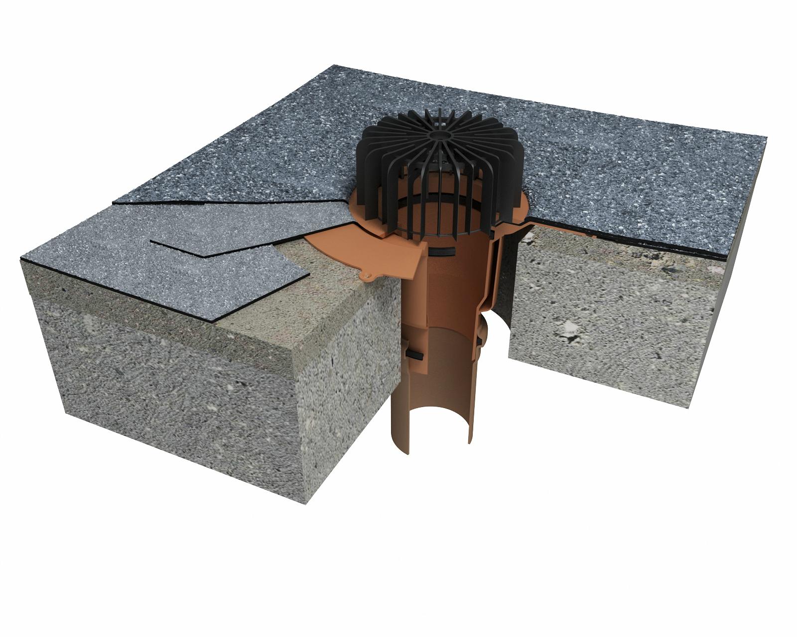 Receptori pentru acoperiş