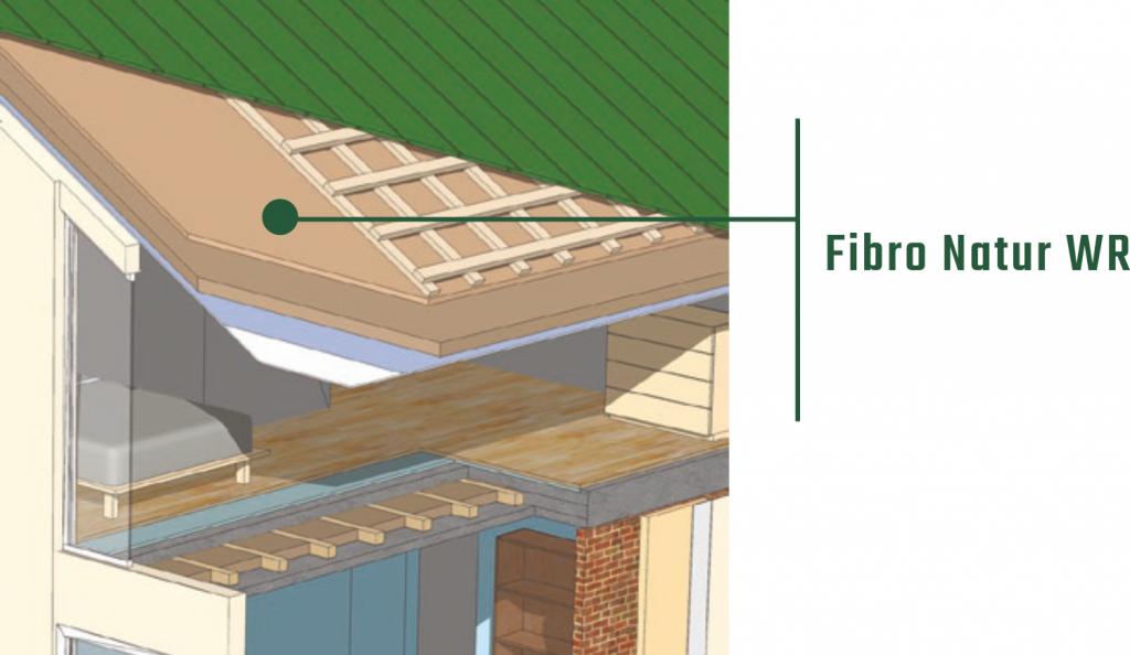 placi izolatoare din fibra de lemn fibris wr